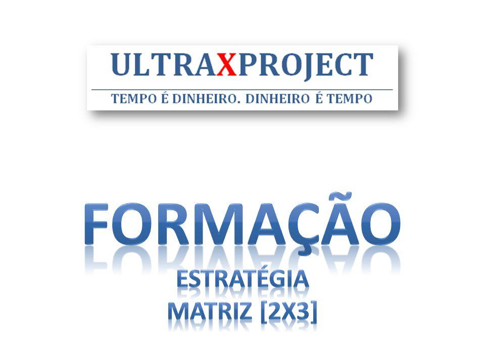 FORMAÇÃO Estratégia MAtriz [2x3]